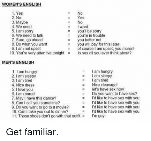5 Am, Bored, and Hungry: WOMEN ENGLISH  1. Yes  2, No  Yes  3, Maybe  4. We need  want  5. am sorry  you'll be somy  you're in trouble  6. We need to talk  7, Sure, go ahead  you better not  8. Do what you want  you will pay for this later  9.I am not upset  10. You're very attentive tonight  is sex all you ever think about?  MEN'S ENGLISH  1 lam hungry  I am hungry  I am sleepy  2 sleepy  lam I am tired  4. Nice dress  Nice cleavagel  et's have sex now  5, I love you  6, am bored  Do you want to have sex?  7, May have this dance?  Id like to have sex with you  8, Can call you sometime?  I'd like to have sex with you  9. Do you want to go to a movie?  I'd like to have sex with you  10. Can I take you out to dinner  I'd like to have sex with you  11. Those shoes don't go with that outfit  I'm gay Get familiar.