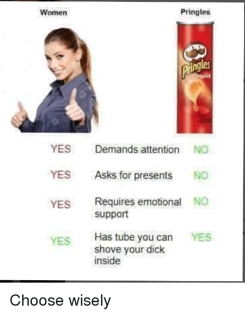 Pringles, Dick, and Tube: Women  Pringles  ingles  YES  Demands attention  NO  NO  NO  YES  Asks for presents  Requires emotional  support  YES  Has tube you can  shove your dick  inside  YES  YES Choose wisely
