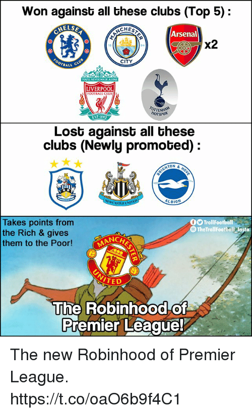 els: Won againsb all bhese clubs (Top 5):  ELS  CHEST  Arsenal  X2  CITY  OTBALL  LIVERPOOL  TALI CLU  ENT  HOTSPUR  Lost against all these  clubs (Newly promoted):  He  ON &  ALBION  Takes points from  the Rich & gives  them to the Poor!  fO TrollFootball  The TrollFootbalt losta  MANCA  TED  The Robinhood of  Premier Leaque! The new Robinhood of Premier League. https://t.co/oaO6b9f4C1