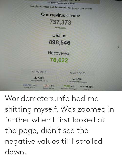 values: Worldometers.info had me shitting myself. Was zoomed in further when I first looked at the page, didn't see the negative values till I scrolled down.