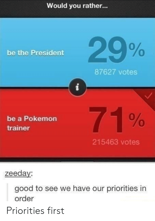 Pokemon, Would You Rather, and Good: Would you rather...  29%  0  be the President  87627 votes  71%  be a Pokemon  trainer  215463 votes  zeeday  good to see we have our priorities in  order Priorities first