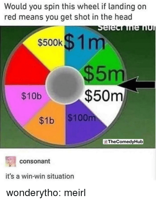 win win: Would you spin this wheel if landing on  red means you get shot in the head  $500k$1m  $5m  $50m  $10b  $1b $100  TheComedyHub  consonant  it's a win-win situation wonderytho:  meirl