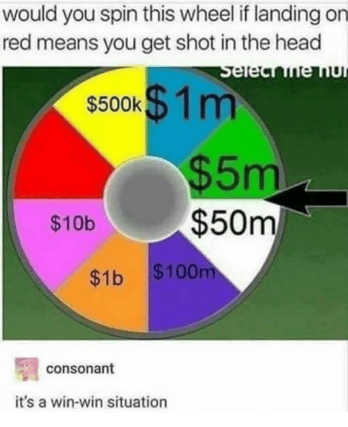 Head, Red, and Means: would you spin this wheel if landing on  red means you get shot in the head  $500k$1m  $5m  $10b$50m  $1b $100  consonant  it's a win-win situation