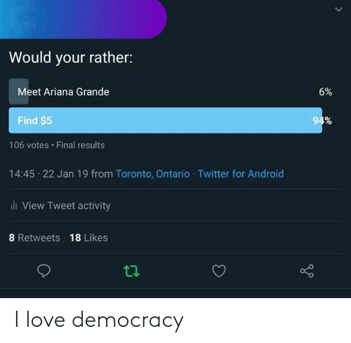 ariana grande: Would your rather:  Meet Ariana Grande  6%  94%  Find $5  106 votes Final results  14:45 22 Jan 19 from Toronto, Ontario Twitter for Android  i View Tweet activity  8 Retweets  18 Likes  ta I love democracy
