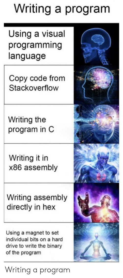 Bits: Writing a program  Using a visual  programming  language  Copy code from  Stackoverflow  Writing the  program in C  Writing it in  x86 assembly  Writing assembly  directly in hex  Using a magnet to set  individual bits on a hard  drive to write the binary  of the program Writing a program
