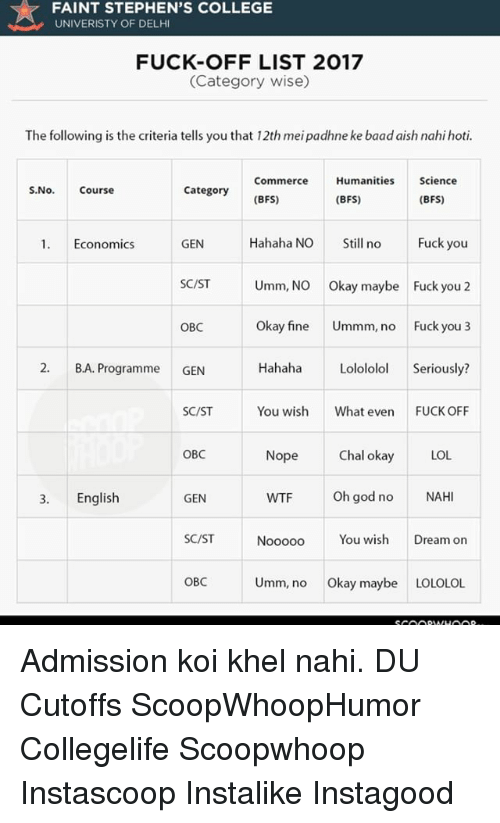lololol: X FAINT STEPHEN'S COLLEGE  UNIVERISTY OF DELHI  FUCK-OFF LIST 2017  (Category wise)  The following is the criteria tells you that 12th meipadhneke baad aish nahihoti.  Humanities Science  Commerce  Category  S.No. Course  (BFS)  (BFS)  (BFS)  Hahaha NO  Still no  Fuck you  1. Economics  GEN  SC/ST  Umm, NO Okay maybe Fuck you 2  Okay fine  Ummm, no  Fuck you 3  OBC  Hahaha  Lolololol Seriously?  2. BA. Programme GEN  You wish What even FUCKOFF  SC/ST  Nope  Chal okay  LOL  OBC  WTF  Oh god no  NAHI  3. English  GEN  SC/ST Nooooo Ou wish Dream on  Umm, no Okay maybe LOLOLOL  OBC Admission koi khel nahi. DU Cutoffs ScoopWhoopHumor Collegelife Scoopwhoop Instascoop Instalike Instagood