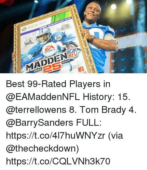 Memes, Nfl, and Sports: XBOX 360  SPORTS  NFL  25  198s  2o14 Best 99-Rated Players in @EAMaddenNFL History:  15. @terrellowens  8. Tom Brady 4. @BarrySanders  FULL: https://t.co/4l7huWNYzr (via @thecheckdown) https://t.co/CQLVNh3k70