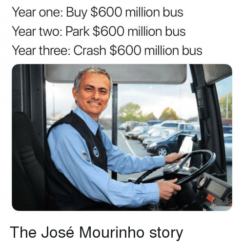 Soccer, Sports, and José Mourinho: Year one: Buy $600 million bus  Year two: Park $600 million bus  Year three: Crash $600 million bus The José Mourinho story