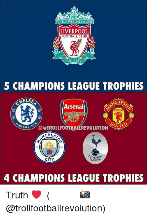 Being Alone, Arsenal, and Club: YOU'LL NEVER WALK ALONE  LIVERPOOL  FOOTBALL CLUB  FST.1892  5 CHAMPIONS LEAGUE TROPHIES  HELS  CHE  Arsenal  TBALL  @TROLLFOOTBALLR EVOLUTION'ー  CHES  18  94  OTTENHAN  HOTSPUR  CITY  4 CHAMPIONS LEAGUE TROPHIES Truth ❤️ ⠀⠀⠀⠀⠀⠀⠀⠀⠀⠀⠀ (📸 @trollfootballrevolution)