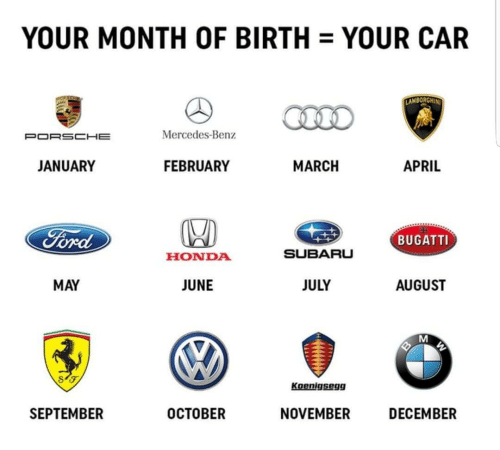 mercedes benz: YOUR MONTH OF BIRTH YOUR CAR  Mercedes-Benz  JANUARY  FEBRUARY  MARCH  APRIL  BUGATTI  HONDA  SUBARU  MAY  JUNE  JULY  AUGUST  Koenigsegg  SEPTEMBER  OCTOBER  NOVEMBER  DECEMBER