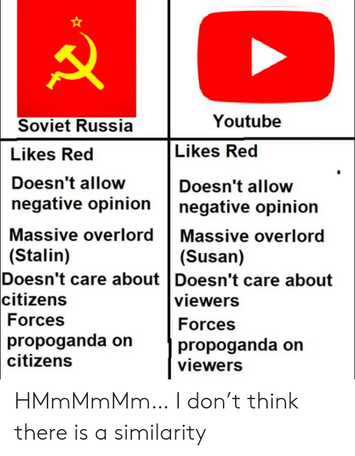 massive: Youtube  Soviet Russia  Likes Red  Likes Red  Doesn't allow  Doesn't allow  negative opinion  negative opinion  Massive overlord Massive overlord  (Stalin)  Doesn't care about Doesn't care about  citizens  (Susan)  viewers  Forces  Forces  propoganda on  citizens  propoganda on  viewers HMmMmMm… I don't think there is a similarity