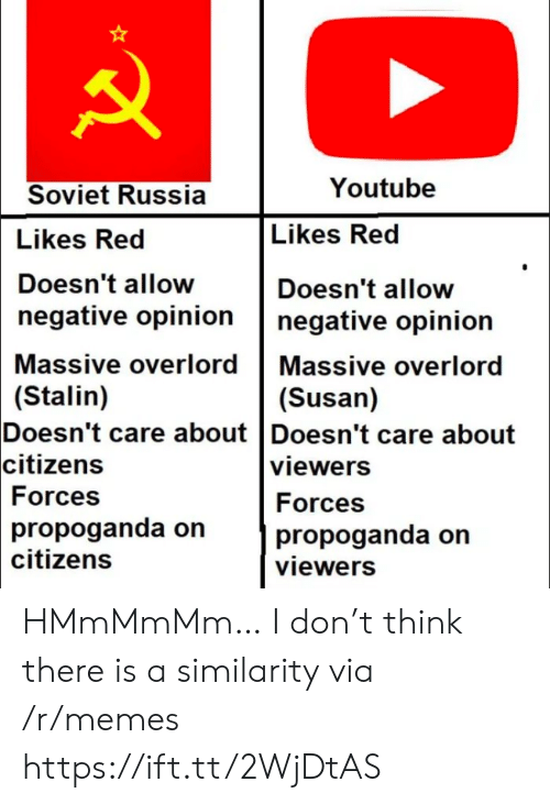 massive: Youtube  Soviet Russia  Likes Red  Likes Red  Doesn't allow  Doesn't allow  negative opinion  negative opinion  Massive overlord Massive overlord  (Stalin)  Doesn't care about Doesn't care about  citizens  (Susan)  viewers  Forces  Forces  propoganda on  citizens  propoganda on  viewers HMmMmMm… I don't think there is a similarity via /r/memes https://ift.tt/2WjDtAS