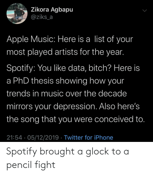 A List Of: Zikora Agbapu  @ziks_a  Apple Music: Here is a list of your  most played artists for the year.  Spotify: You like data, bitch? Here is  a PhD thesis showing how your  trends in music over the decade  mirrors your depression. Also here's  the song that you were conceived to.  21:54 · 05/12/2019 · Twitter for iPhone Spotify brought a glock to a pencil fight